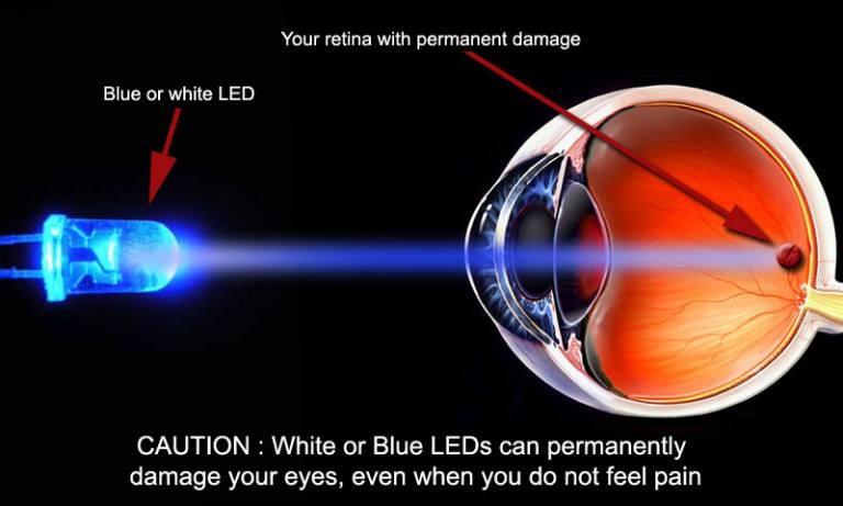 Giảm nhanh thị lực của đôi mắt khi phải tiếp xúc lâu